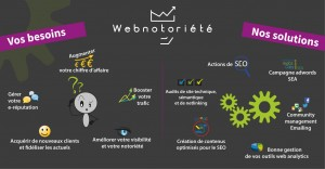 C'est dans le Var qu'est installée l'agence Webnotoriété, à Hyères